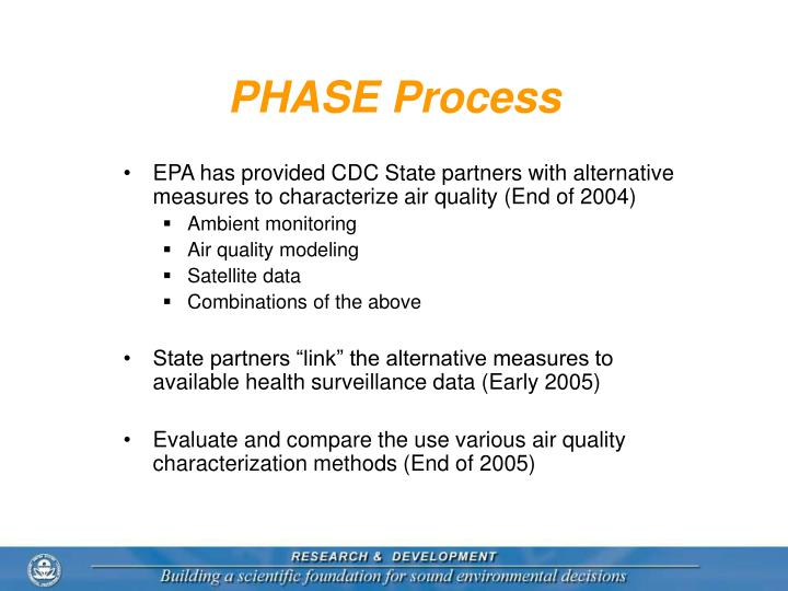 PHASE Process
