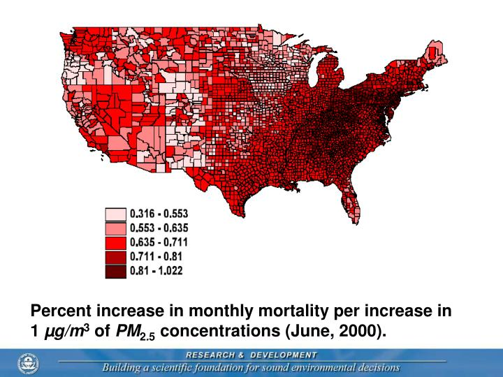 Percent increase in monthly mortality per increase in