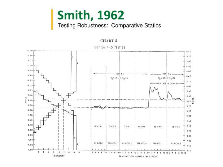 Smith, 1962