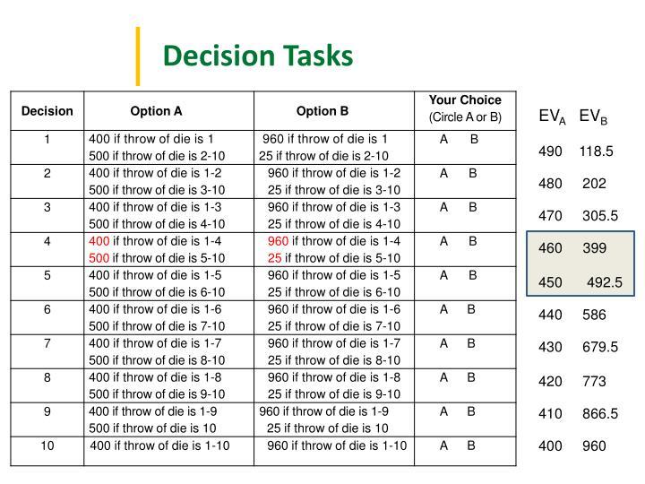 Decision Tasks