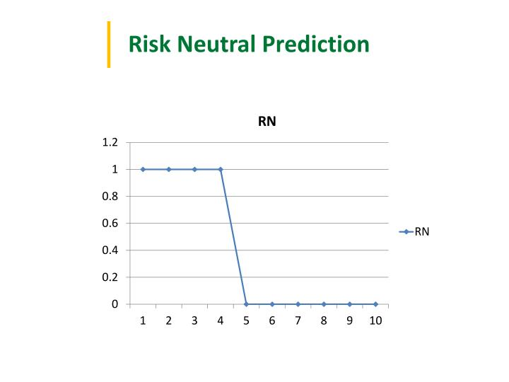 Risk Neutral Prediction