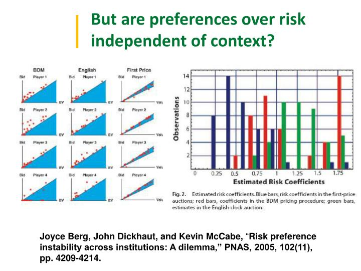 But are preferences over risk independent of context?