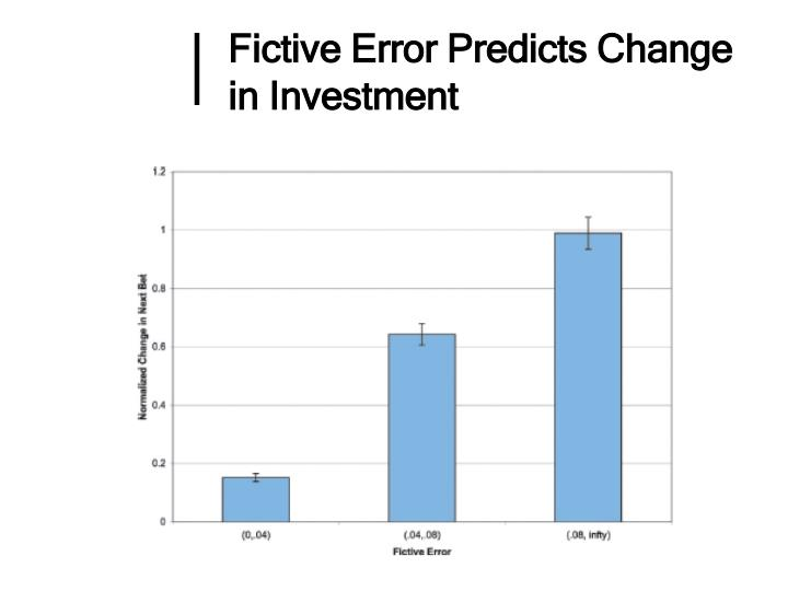 Fictive Error Predicts Change