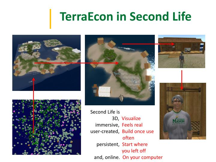 TerraEcon in Second Life
