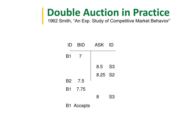 Double Auction in Practice