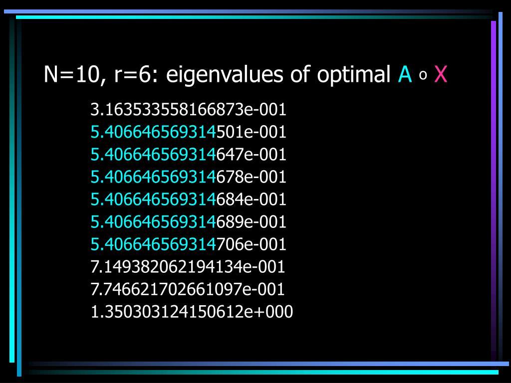 N=10, r=6: eigenvalues of optimal