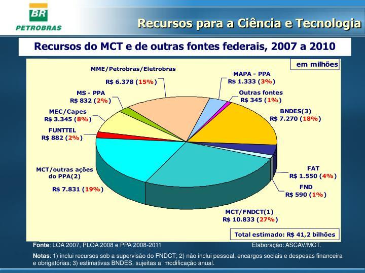 MME/Petrobras/Eletrobras