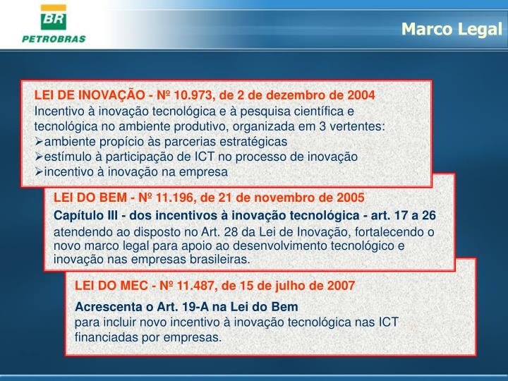 LEI DE INOVAÇÃO - Nº 10.973, de 2 de dezembro de 2004