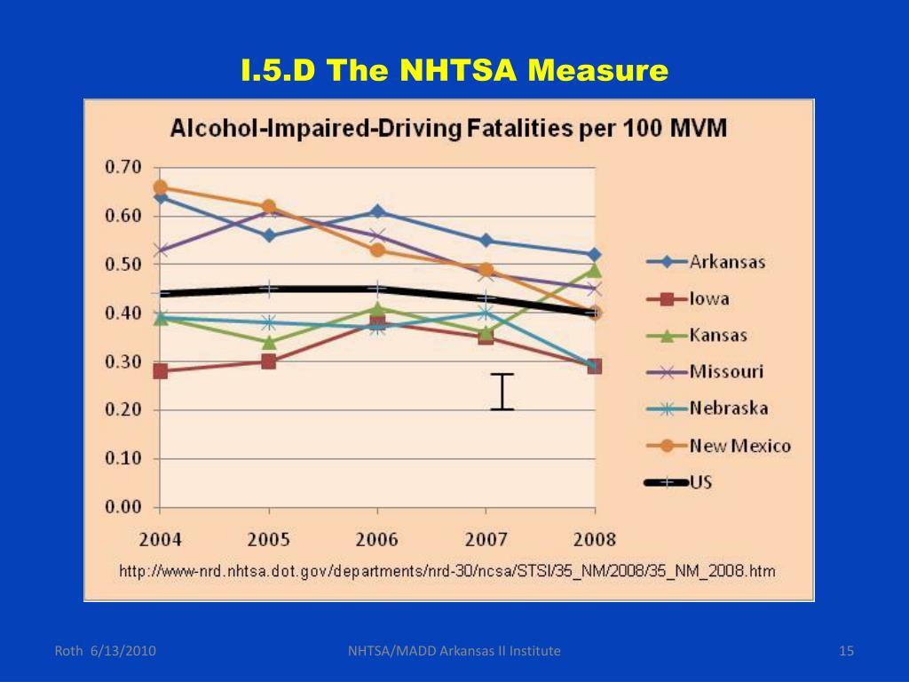 I.5.D The NHTSA Measure
