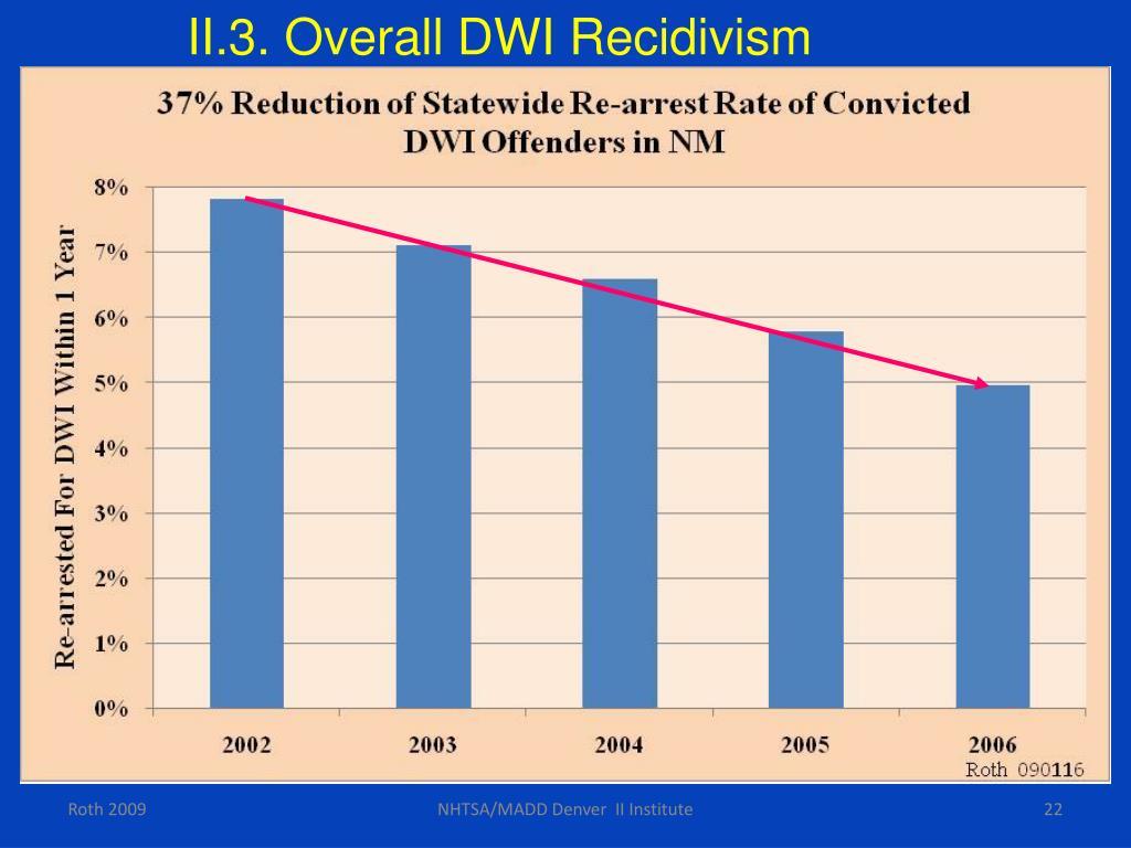 II.3. Overall DWI Recidivism