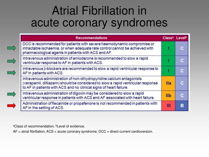 Atrial Fibrillation in