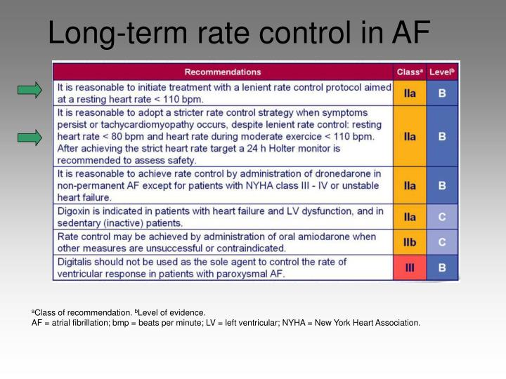 Long-term rate control in AF