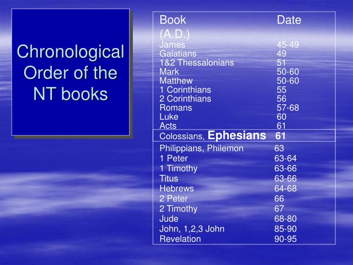 Chronological order of the nt books
