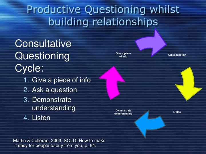 Productive Questioning whilst building relationships