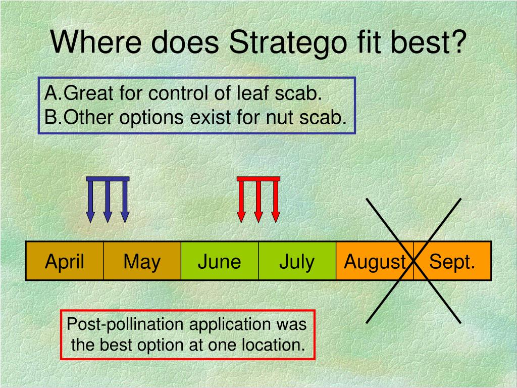 Great for control of leaf scab.