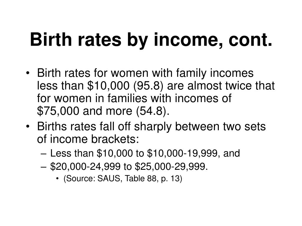 Birth rates by income, cont.