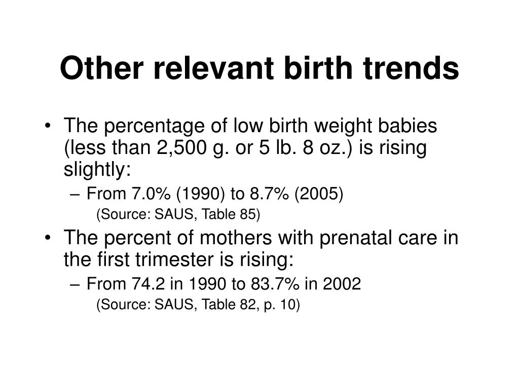 Other relevant birth trends