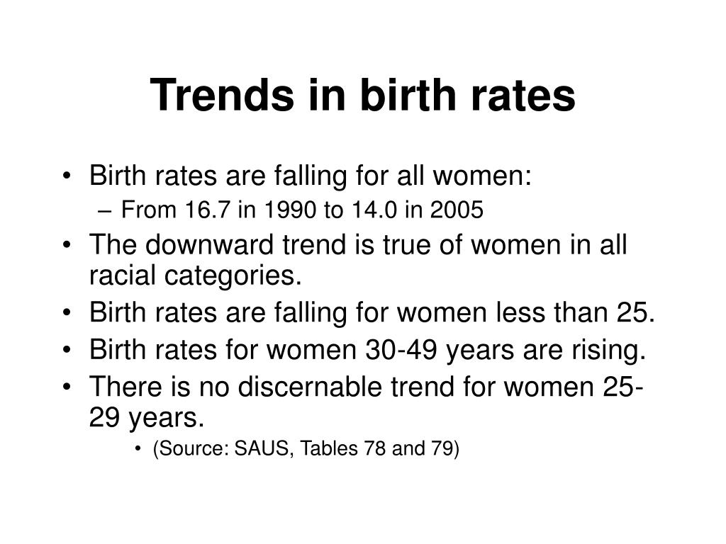 Trends in birth rates