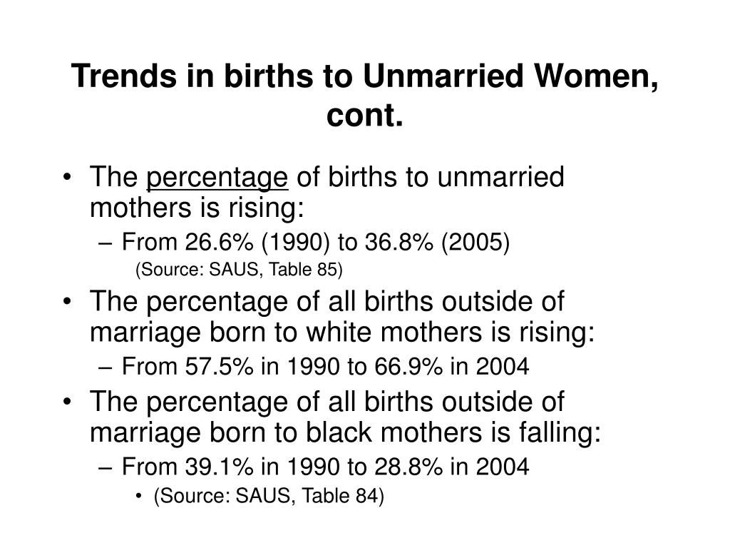 Trends in births to Unmarried Women, cont.