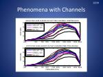 phenomena with channels