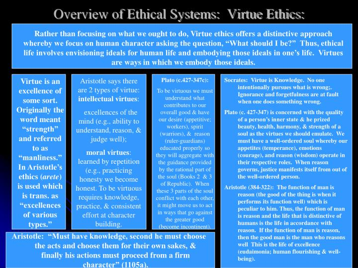 Overview of ethical systems virtue ethics