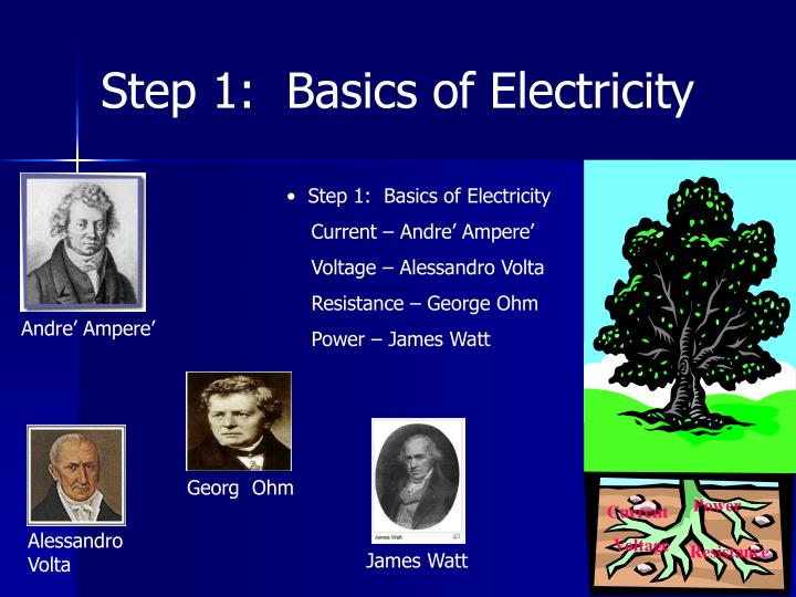 Step 1:  Basics of Electricity