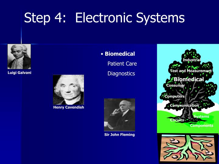 Step 4:  Electronic Systems