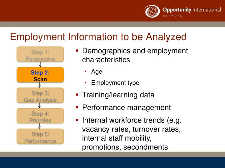 Employment Information to be Analyzed
