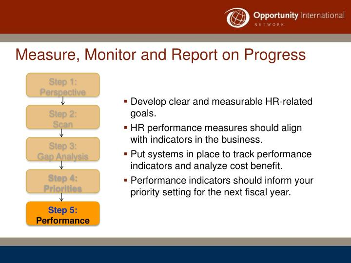 Measure, Monitor and Report on Progress