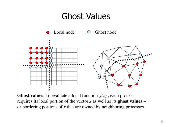 Local node