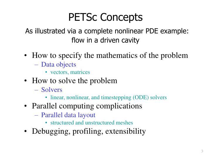 PETSc Concepts