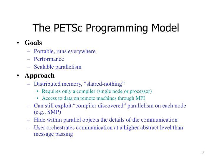 The PETSc Programming Model