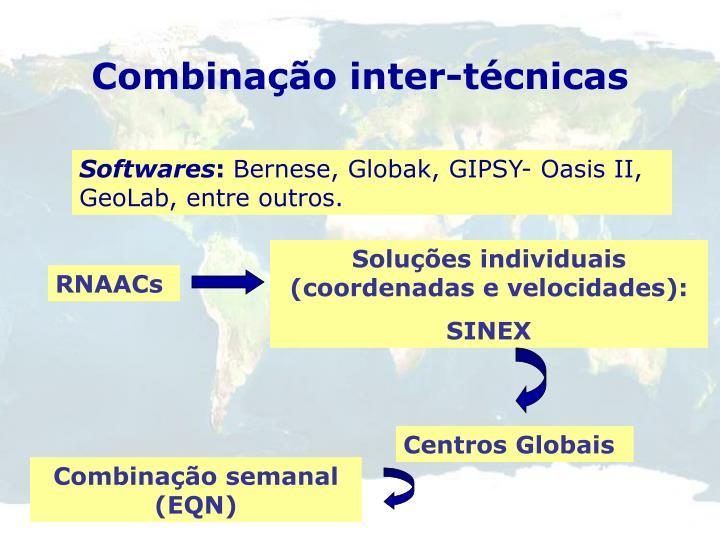 Combinação inter-técnicas