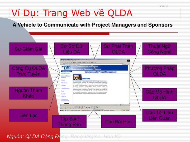Ví Dụ: Trang Web về QLDA