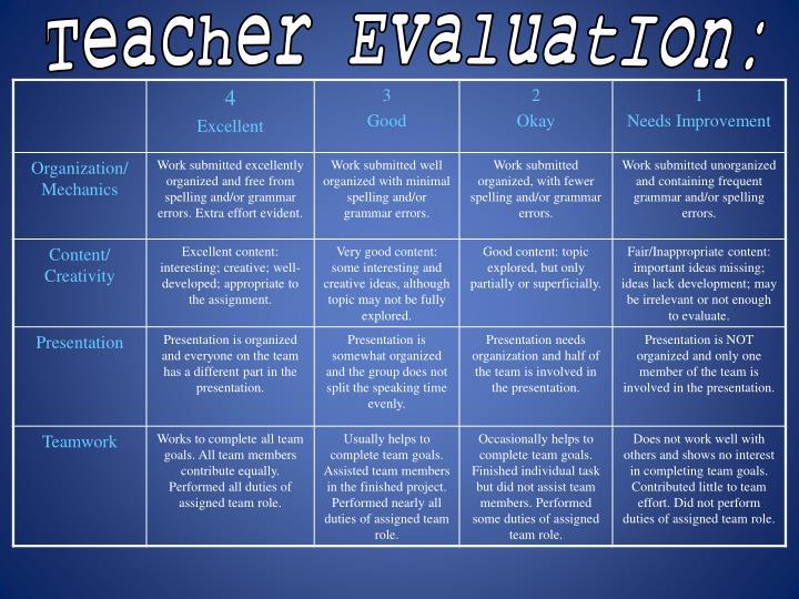 Teacher EvaluatIon:
