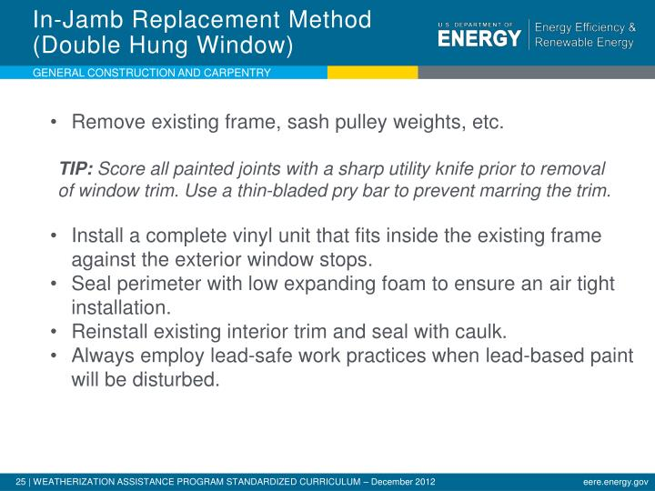 In-Jamb Replacement Method (Double Hung Window)