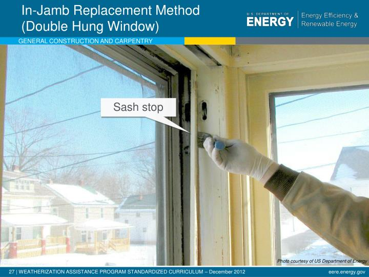 In-Jamb Replacement Method