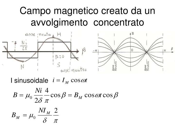 Campo magnetico creato da un avvolgimento  concentrato