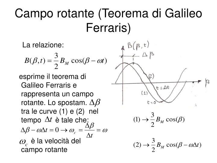 Campo rotante (Teorema di Galileo Ferraris)