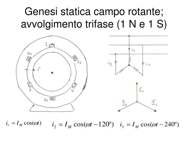 Genesi statica campo rotante; avvolgimento trifase (1 N e 1 S)