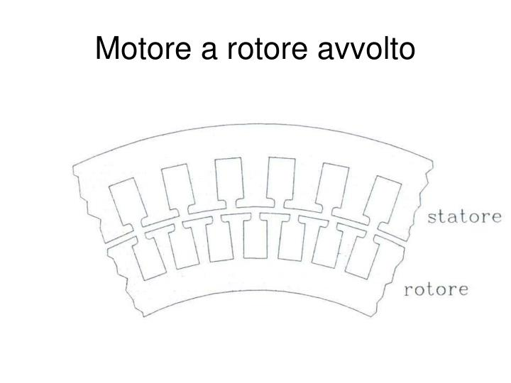 Motore a rotore avvolto