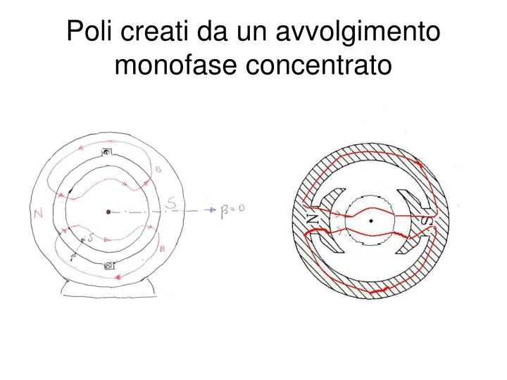 Poli creati da un avvolgimento monofase concentrato