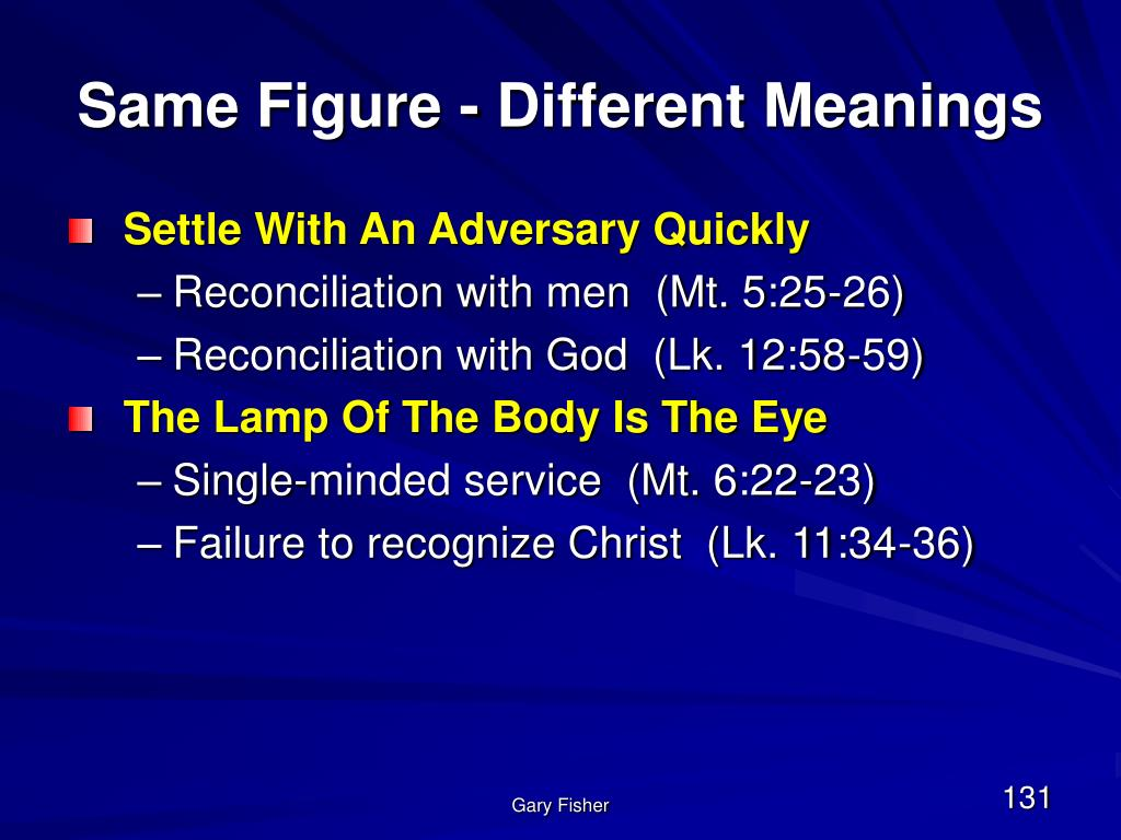Same Figure - Different Meanings