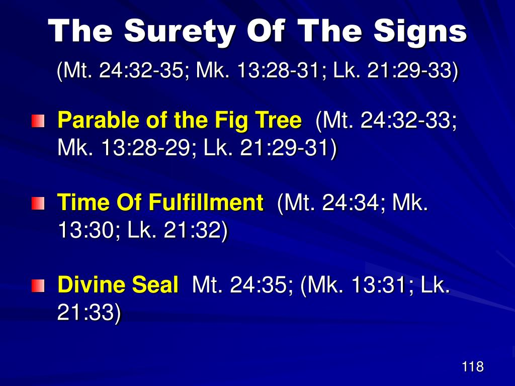 The Surety Of The Signs