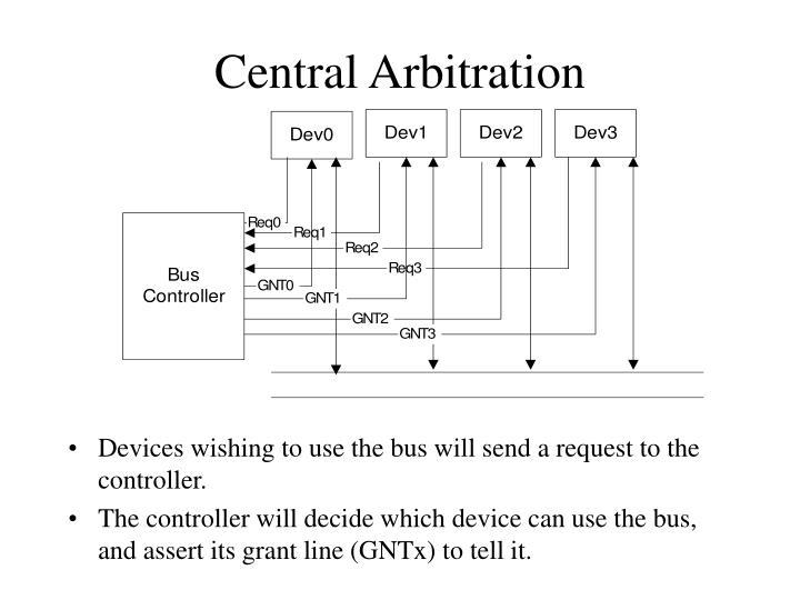 Central Arbitration