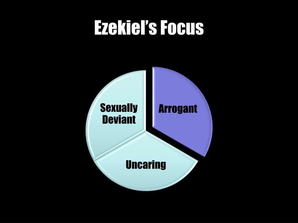 Ezekiel's Focus
