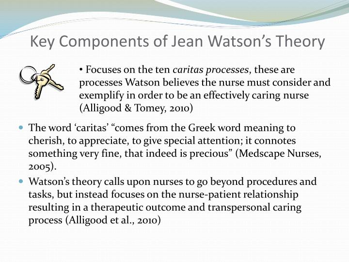 an analysis of jean watson theory of human caring To help preserve this heritage, caring theories such as those from jean watson, madeleine leininger, simone roach, and anne boykin are vital through this continuing education paper we will learn the essential elements of watson's caring theory and explore an example of a clinical application of her work.