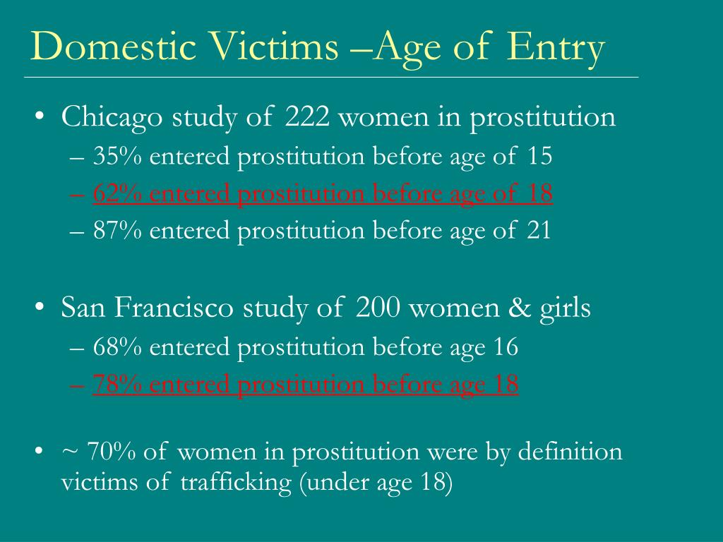Domestic Victims –Age of Entry