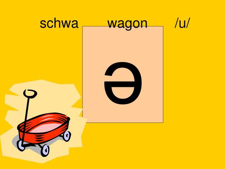 schwawagon/u/