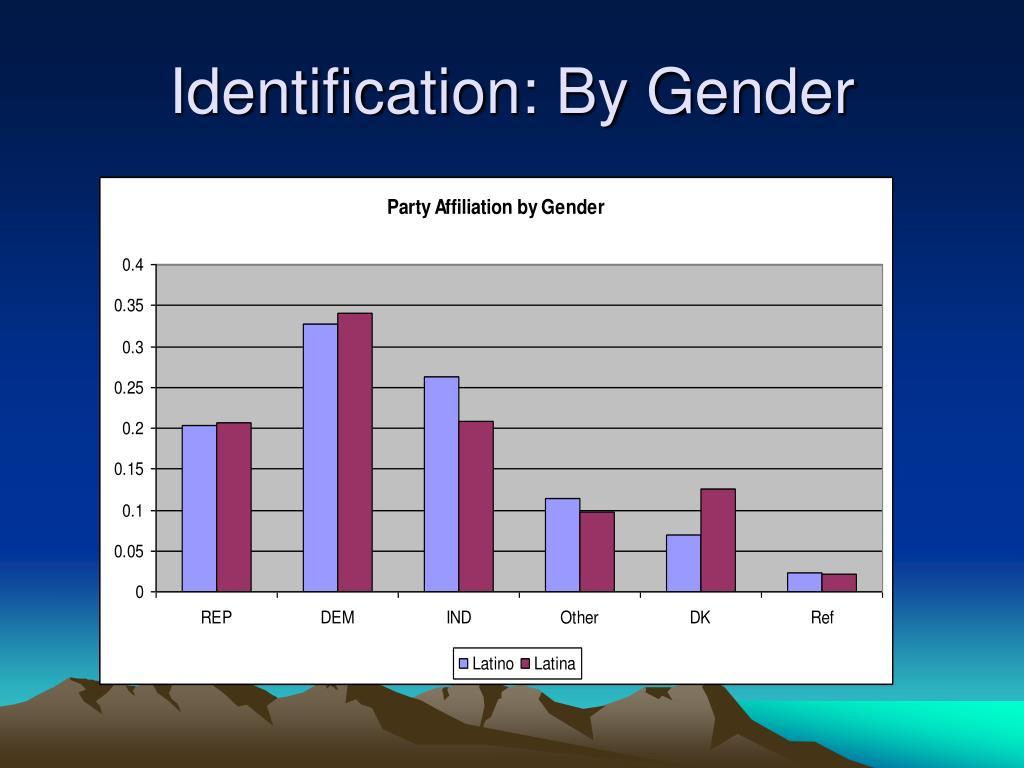 Identification: By Gender